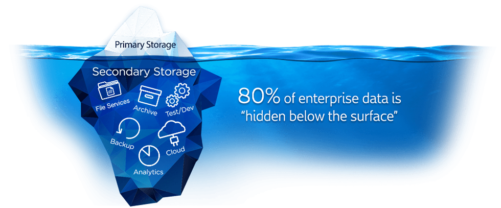 "80% of Enterprise Data is ""hidden below the surface"""